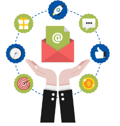 e-mail marketing automation
