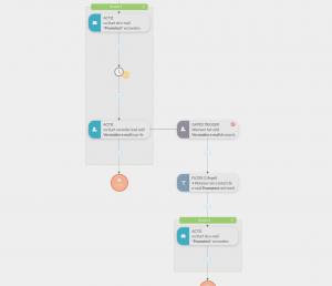 Workflow opnieuw zenden